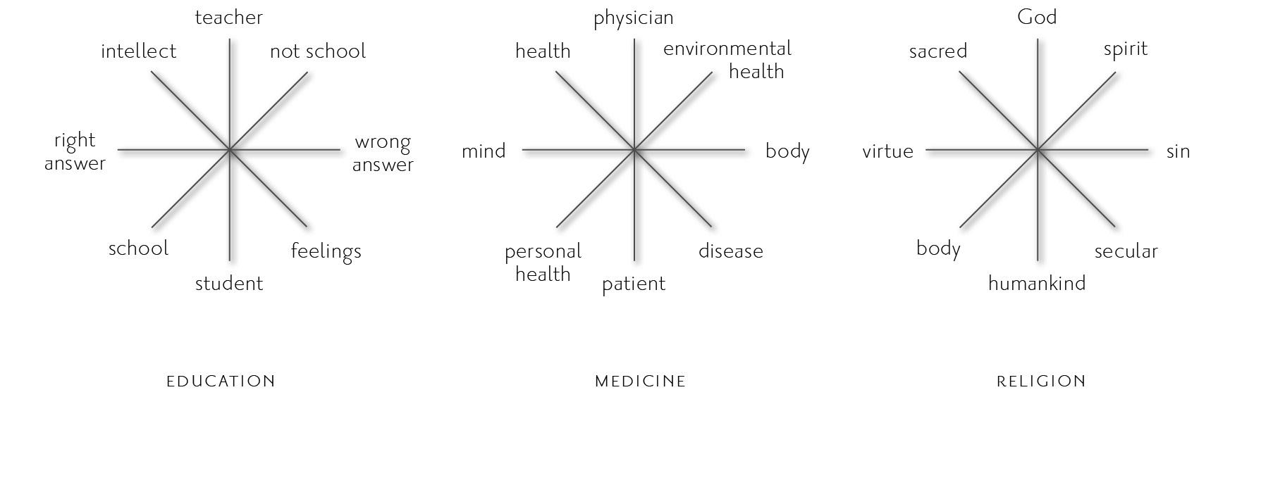 CJ diagrams8